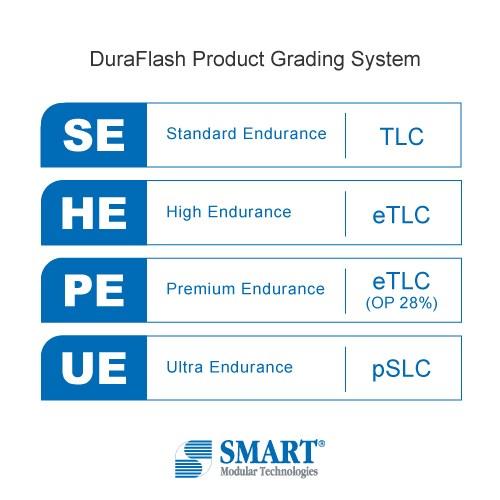 SMART_DuraFlash_product_grading_system