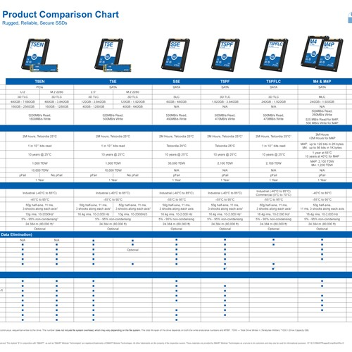 SMART_RUGGED_product_comparison_chart